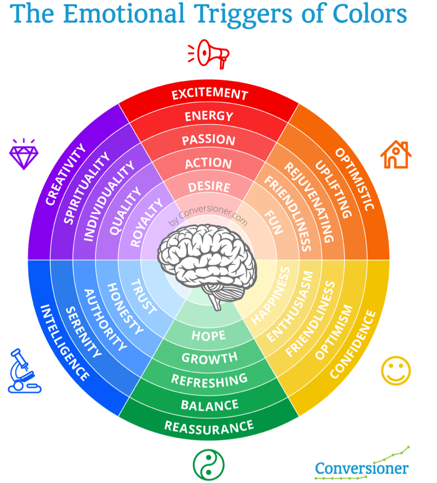 Emotional-triggers-of-colors