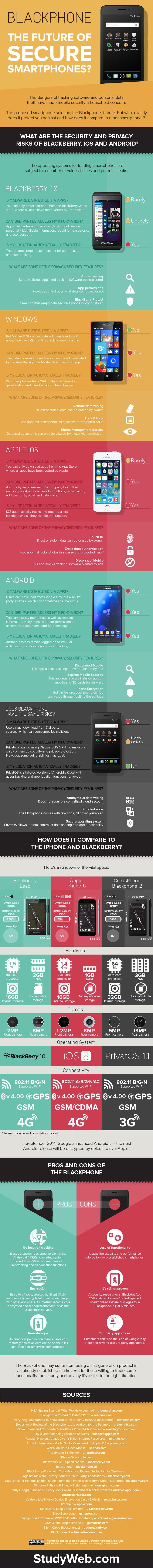 Blackphone-the-future-of-secure-smartphones