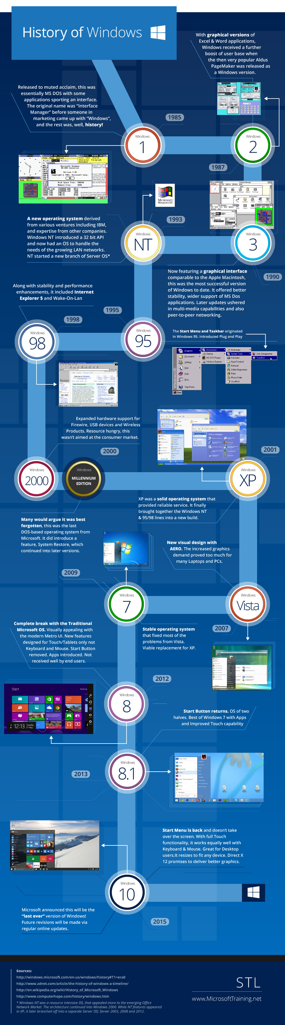 History-of-Microoft-Windows