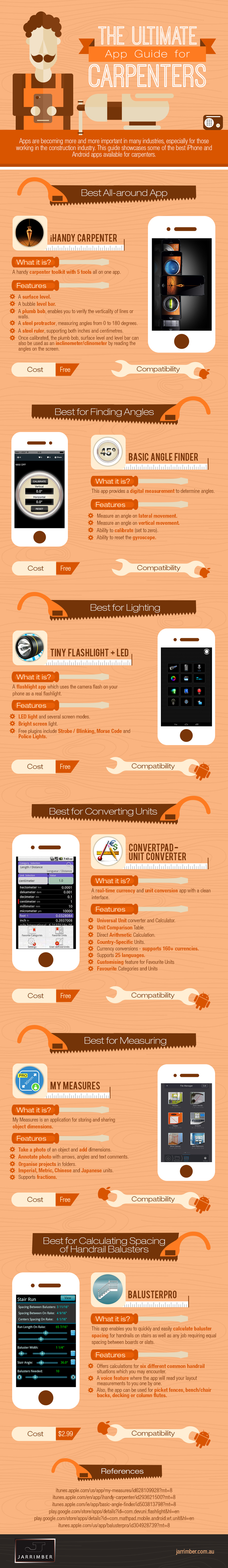 The-Ultimate-App-Guide-for-Carpenters-Infographic