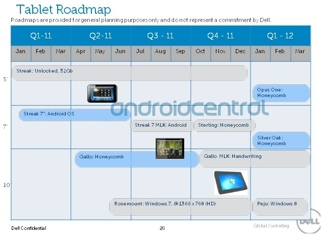 dell-2011-tablet-leak