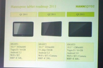 hannspree-tablets-roadmap