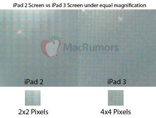 ipad2-ipad3-pixels