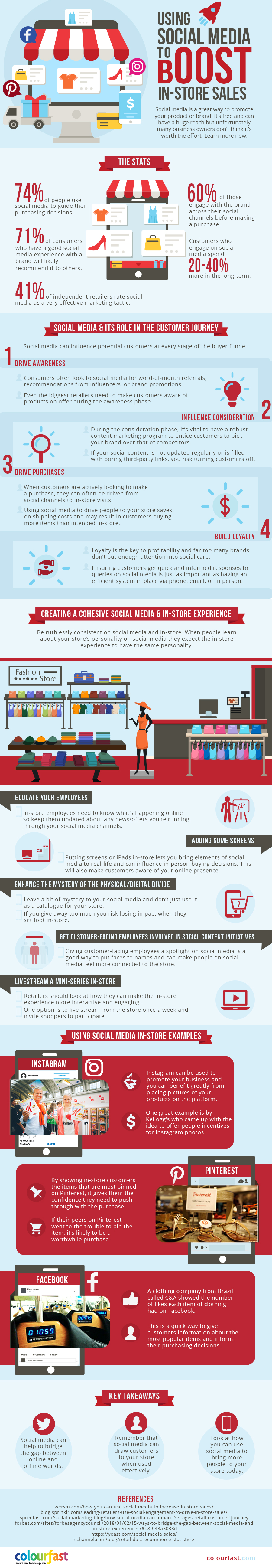 Using-Social Media-to-Boost In-Store-Sales