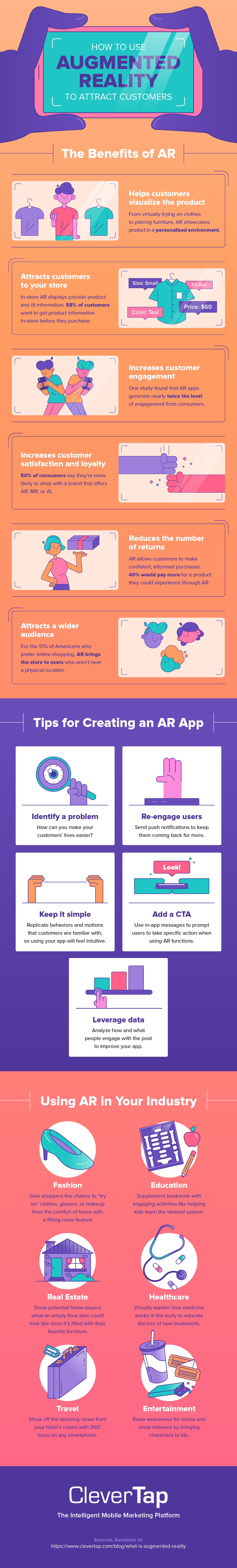Clevertap-how-to-use-augmented-reality-to-attract-customers-infographic.1a-01