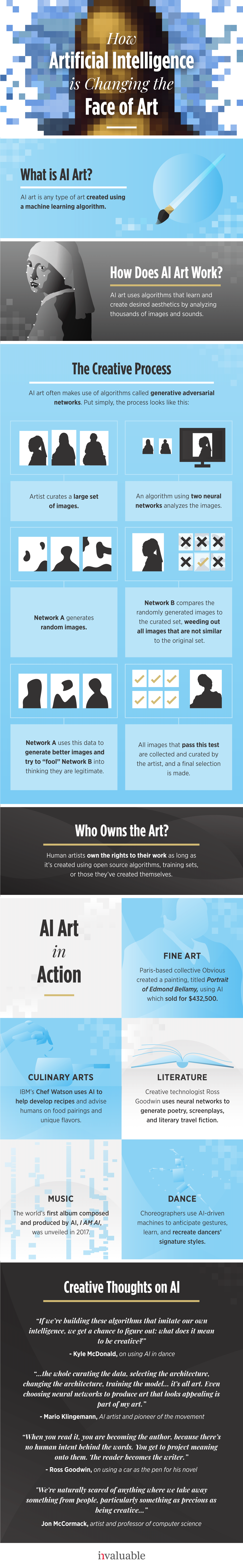 ai-in-art-infographic